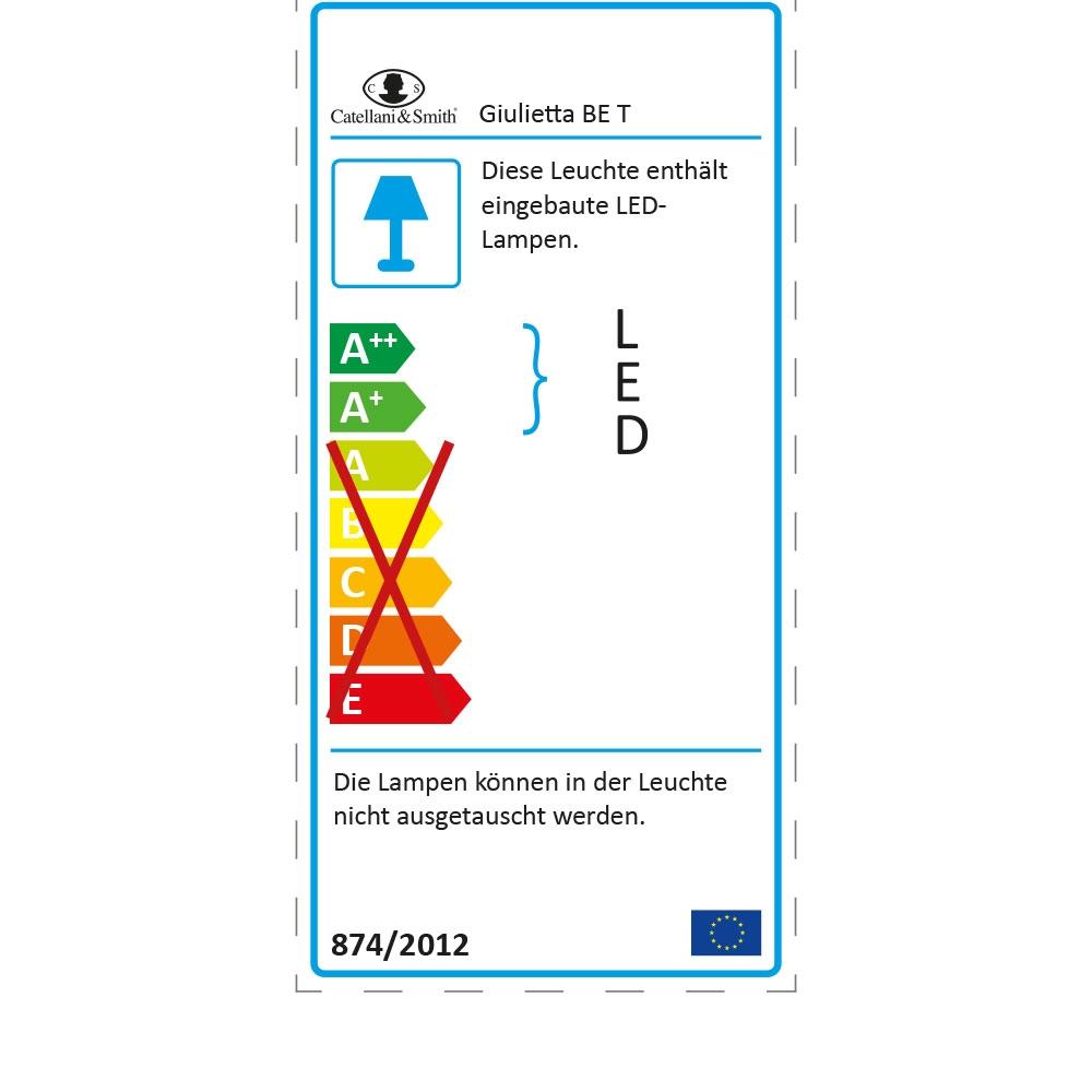 Catellani & Smith - Giulietta BE T - EU Label