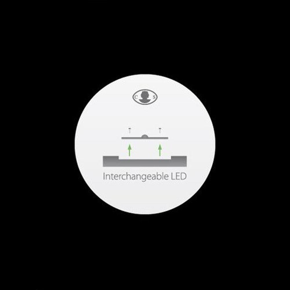 Light Stick V besitzt austauschbare LEDs