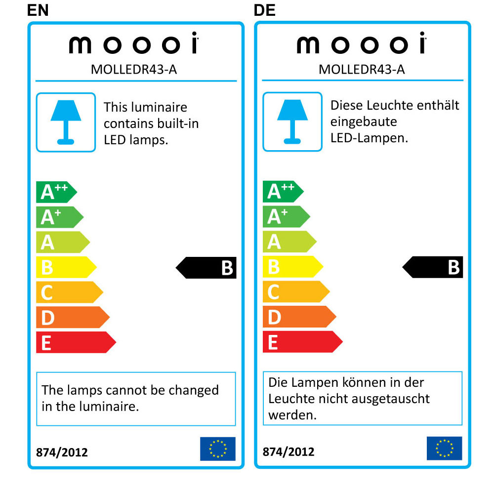 Raimond R43- Energieffizienz