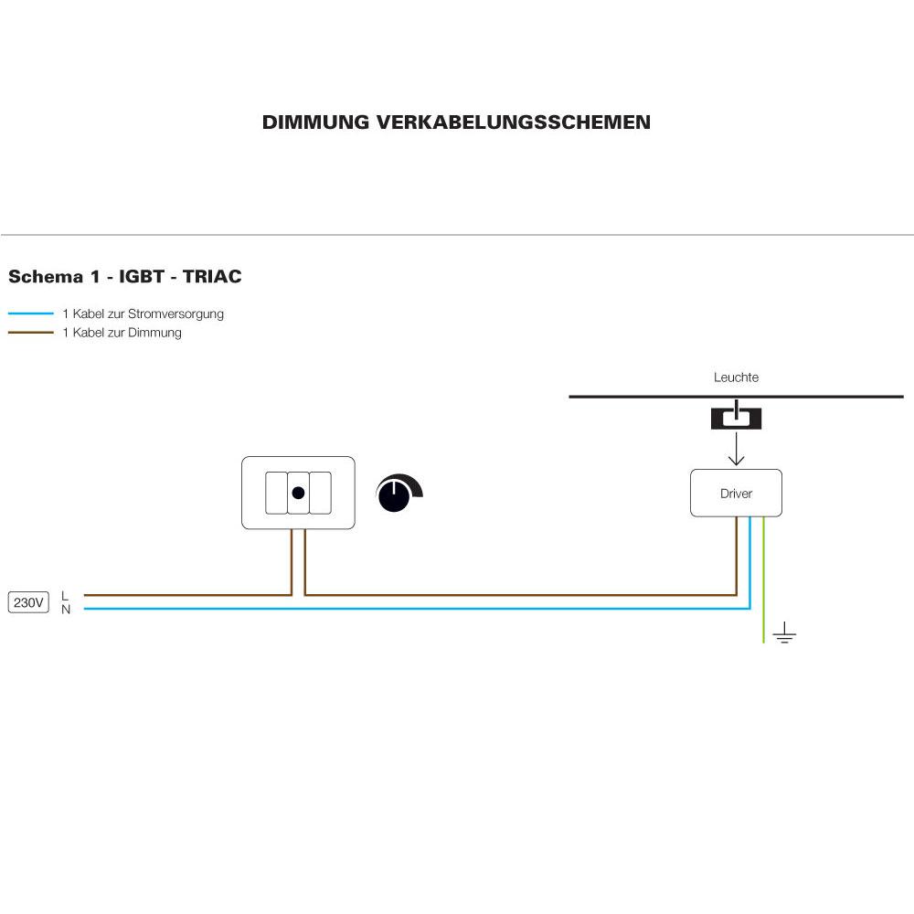 Schema - Phasenabschnittdimmer TRIAC